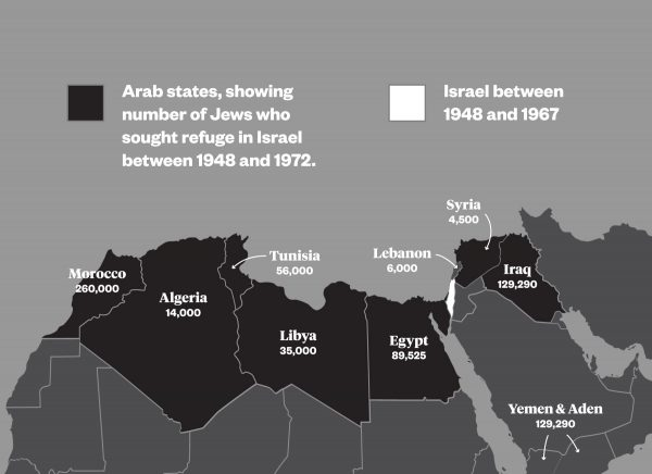 Map showing numbers of Jews from Arab countries seeking refuge in Israel between 1948 and 1972.